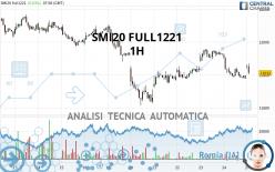SMI20 FULL1221 - 1H