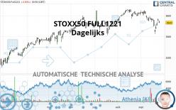 STOXX50 FULL1221 - Giornaliero