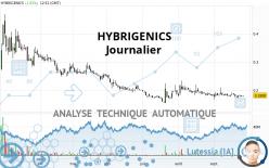 HYBRIGENICS - Journalier