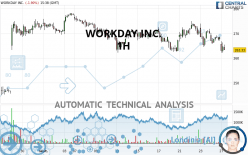 WORKDAY INC. - 1H