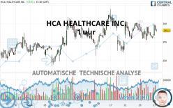 HCA HEALTHCARE INC. - 1H