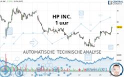 HP INC. - 1H