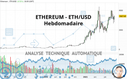 ETHEREUM - ETH/USD - Hebdomadaire