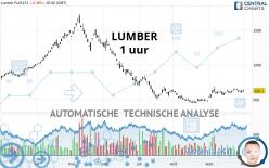 LUMBER - 1H