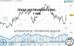 TEXAS INSTRUMENTS INC. - 1 Std.