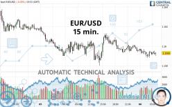 EUR/USD - 15 min.
