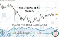 SOLUTIONS 30 SE - 15 min.