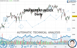 DAX40 PERF INDEX - Daily
