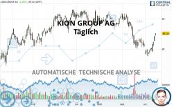 KION GROUP AG - Dagelijks