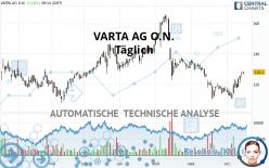 VARTA AG O.N. - Dagelijks