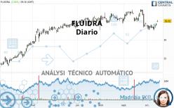 FLUIDRA - Dagelijks