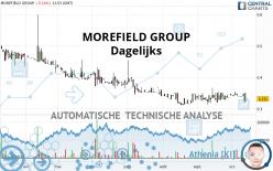 MOREFIELD GROUP - Dagelijks