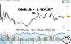 CHAINLINK - LINK/USDT - Täglich