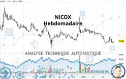 NICOX - Wekelijks