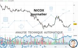 NICOX - Dagelijks