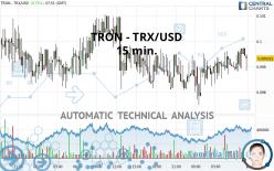 TRON - TRX/USD - 15 min.