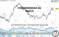 COMMERZBANK AG - Täglich