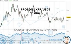 PROTON - XPR/USDT - 15 min.