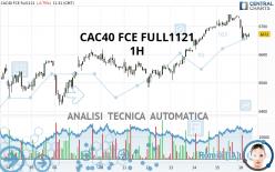 CAC40 FCE FULL1121 - 1H