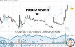 PIXIUM VISION - 1H