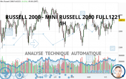 RUSSELL 2000 - MINI RUSSELL 2000 FULL1221 - 1H