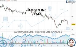AMGEN INC. - 1 Std.