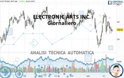 ELECTRONIC ARTS INC. - Giornaliero