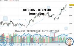 BITCOIN - BTC/EUR - Journalier
