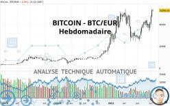 BITCOIN - BTC/EUR - Hebdomadaire