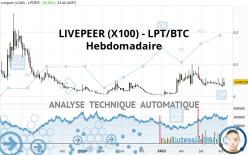 LIVEPEER (X100) - LPT/BTC - Wöchentlich