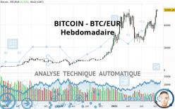 BITCOIN - BTC/EUR - Wöchentlich