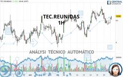 TEC.REUNIDAS - 1H