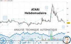 ATARI - Wöchentlich
