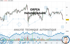 ORPEA - Wöchentlich