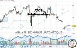 ATOS - Wöchentlich