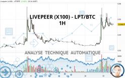 LIVEPEER (X100) - LPT/BTC - 1 Std.