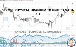 SPROTT PHYSICAL URANIUM TR UNIT CANADA - 1 Std.
