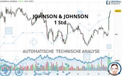 JOHNSON & JOHNSON - 1 Std.