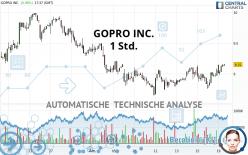 GOPRO INC. - 1 Std.