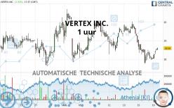 VERTEX INC. - 1 Std.