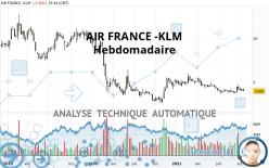 AIR FRANCE -KLM - Weekly