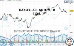 DAXSEC. ALL AUTOM.TR - 1 Std.