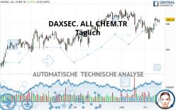 DAXSEC. ALL CHEM.TR - Täglich