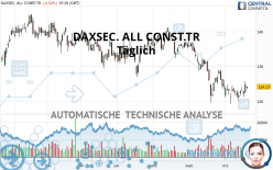 DAXSEC. ALL CONST.TR - Täglich
