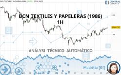 BCN TEXTILES Y PAPELERAS (1986) - 1H