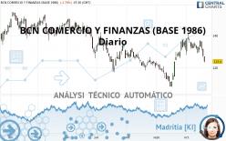BCN COMERCIO Y FINANZAS (BASE 1986) - Täglich