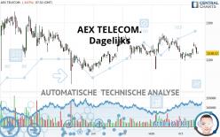 AEX TELECOM. - Täglich