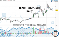 TEZOS - XTZ/USDT - Täglich