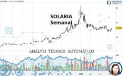 SOLARIA - Wöchentlich