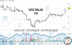 VOLTALIA - 1 Std.